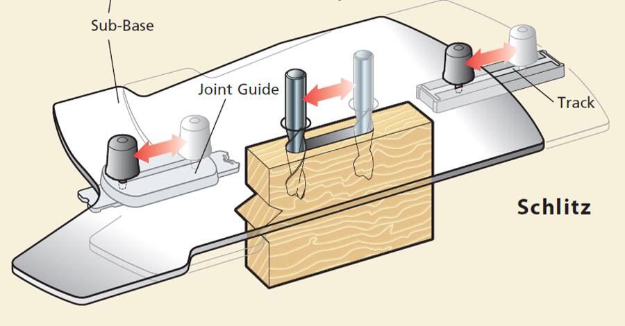 zapfenverbindung herstellen oberfr se schlitz und zapfen auf der formats ge youtube. Black Bedroom Furniture Sets. Home Design Ideas